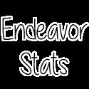 Endeavor Training Stats 1 by InspiringWolves