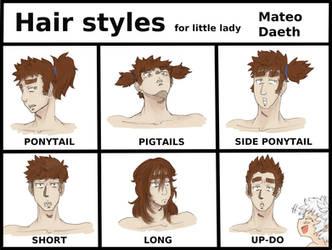 Meme de peinados - Mateo Daeth by psln