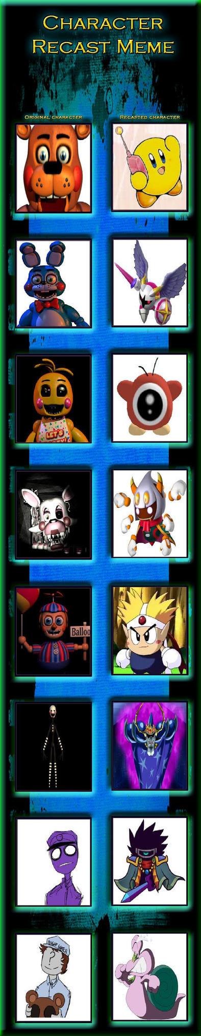 Five Nights At Kirby's Character Recast Meme 2 by magolorandmarx