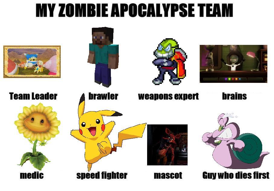 My Zombie Apocalypse Team meme by magolorandmarx