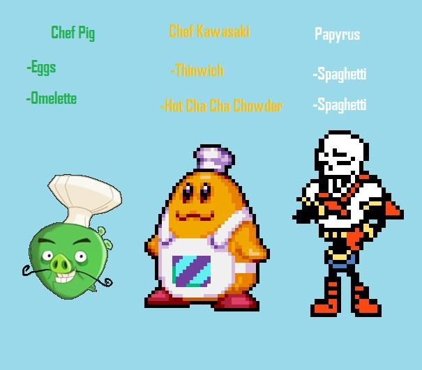 Which chef do you trust? by magolorandmarx