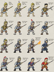 Chinese Armoured Infantry Evolution by foojer
