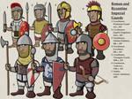 The Emperor's Men, AD 69-1453