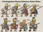 Hannibal's Heavy Infantry