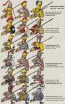 Evolution of Greek Heavy Troopers