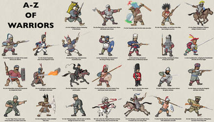 A to Z of Warriors