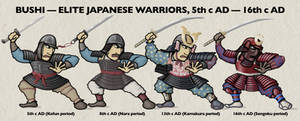 Japanese Bushi (Samurai) Evolution, 5th to 16th c.