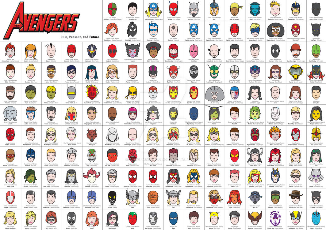 The Avengers Hand Drawn Characters By Moviemaniacuk On