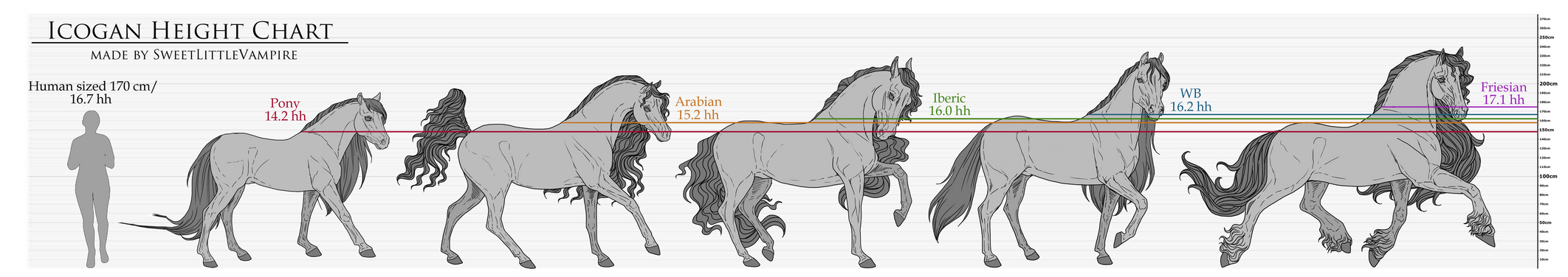 Official Icogan Height Chart by SweetLittleVampire
