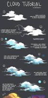A Cloud Tutorial that NO ONE asked for (MEDIBANG)
