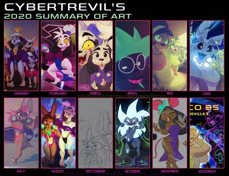 2020 Summary of art Cybertrevil