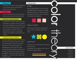 Color Theory Brochure Inside