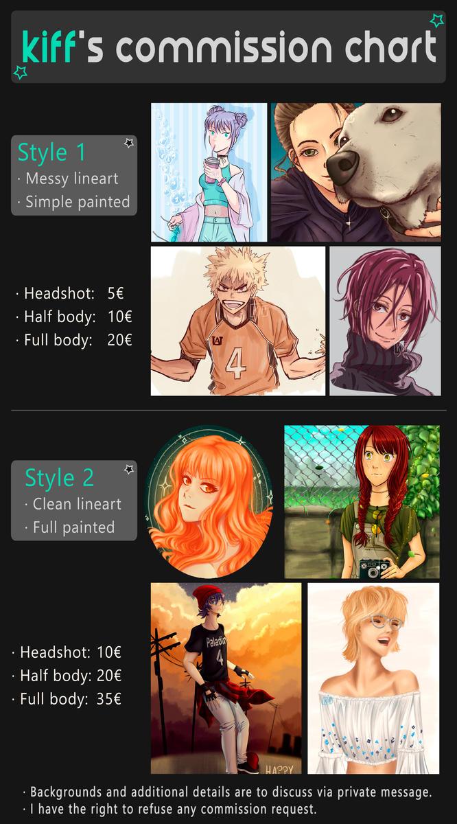My commission chart by KiffArt