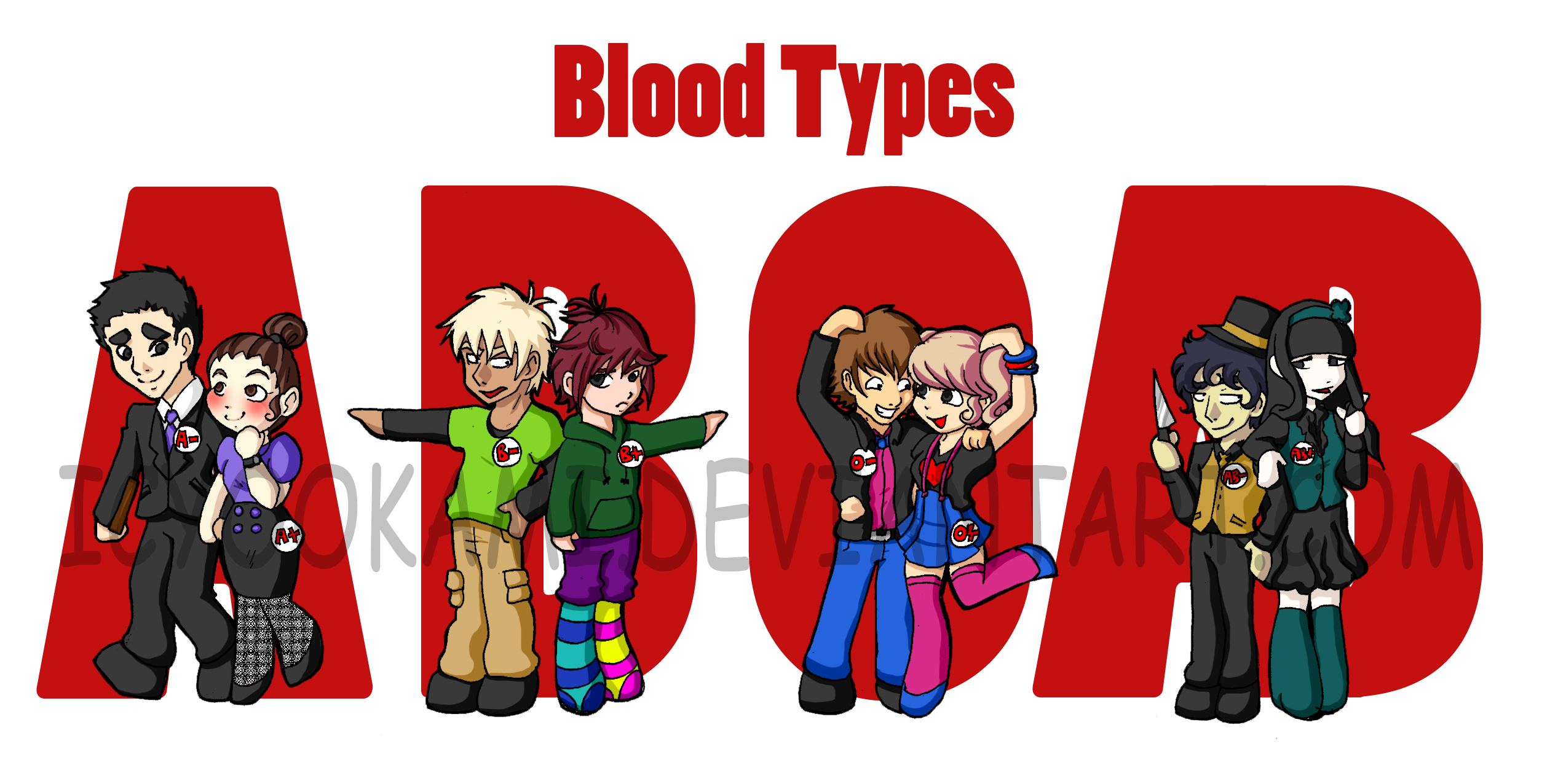 Type B Anime Characters : The muses of a bear cub bloodtype personalities