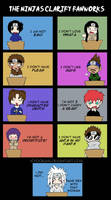 The Ninjas Clarify Fanworks