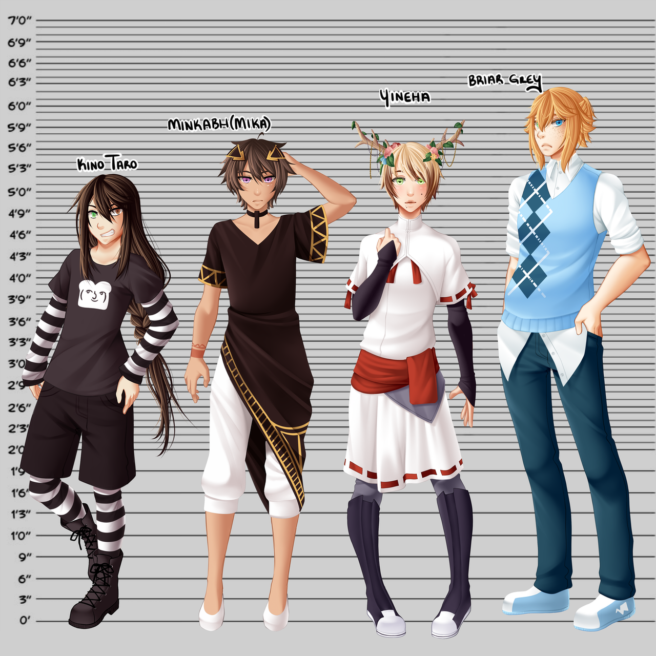 KT Height Chart By Tori001