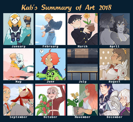 Summary Of Art 2018 by mouth-off