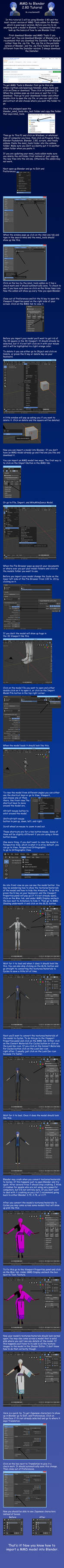 MMD to Blender 2.80 Tutorial