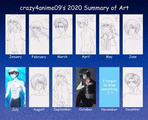 2020 Art Summary