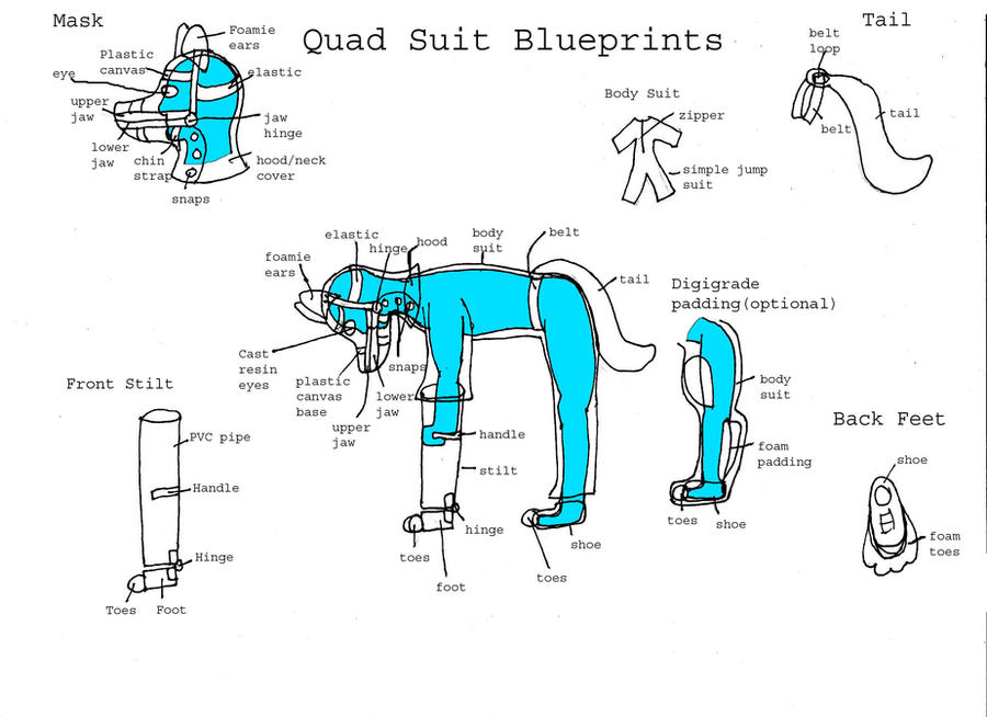 quad suit blueprints by 2bit30 - How Do You Make Blueprints
