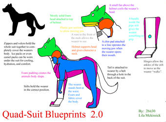Quad-Suit Blueprints 2.0 by 2bit30