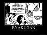 Byakugan Greatest Eyesight