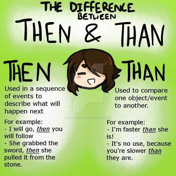 Grammar helper