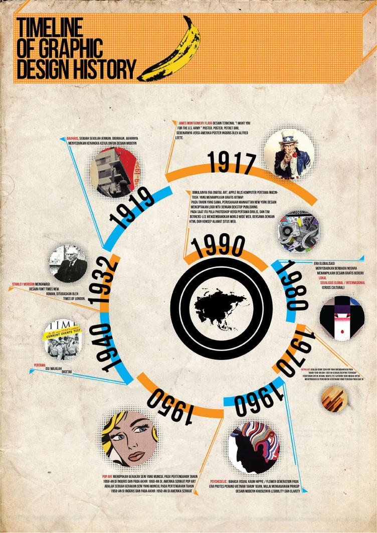 what is the history of graphic design