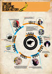 Timeline of graphic design