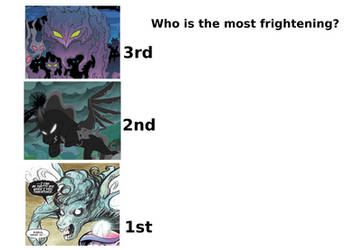 The Most Frightening