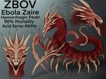 ZBOV Character Sheet