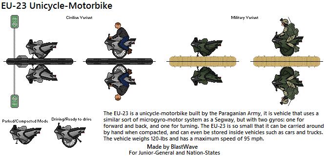 EU-23 Unicycle-Motorbike by BlastWaves