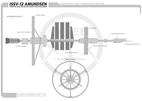 ISSV-12 Amundsen