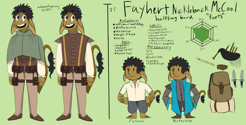 Farts ref sheet by prettystencil13
