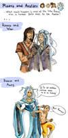 Raava and Avatars