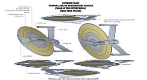 Overview for Universe-Class (Enterprise-J)