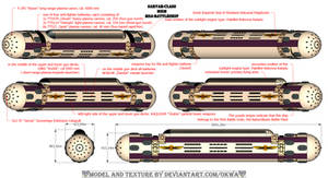 Overview for the Sarvar-Class
