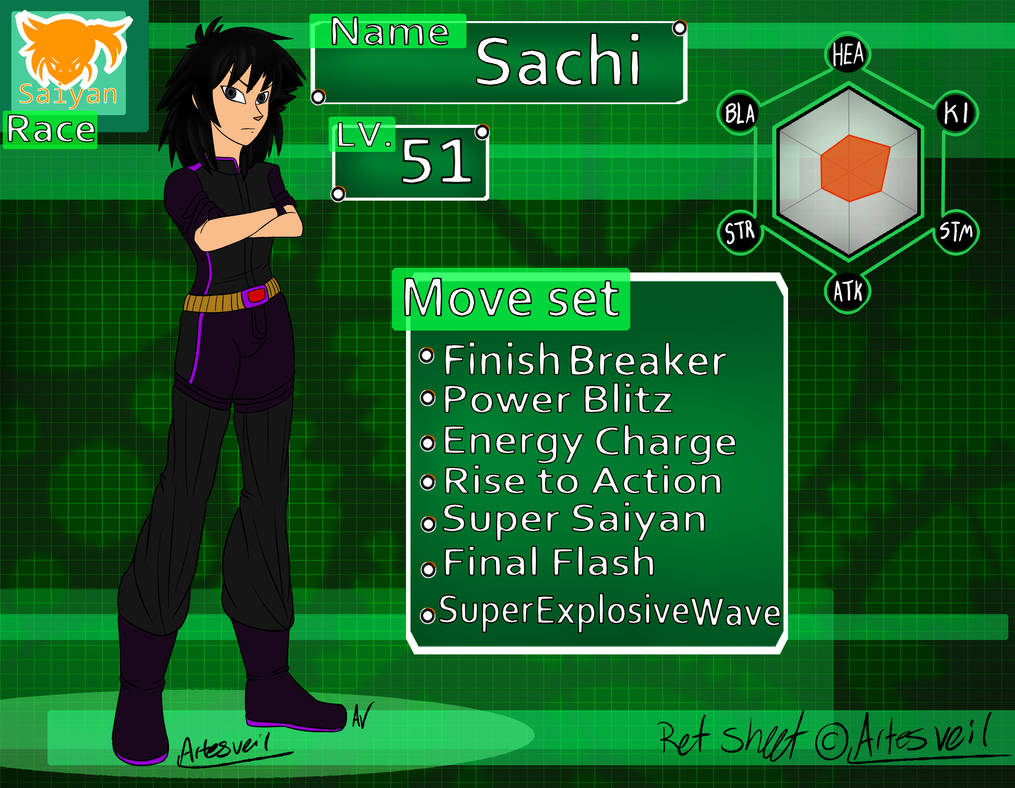 Sachi Stats chart by ArtesVeil on DeviantArt