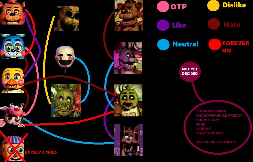 fnaf_shipping_meme_by_randomwolfdragon d8nqnfi fnaf shipping meme by randomwolfdragon on deviantart