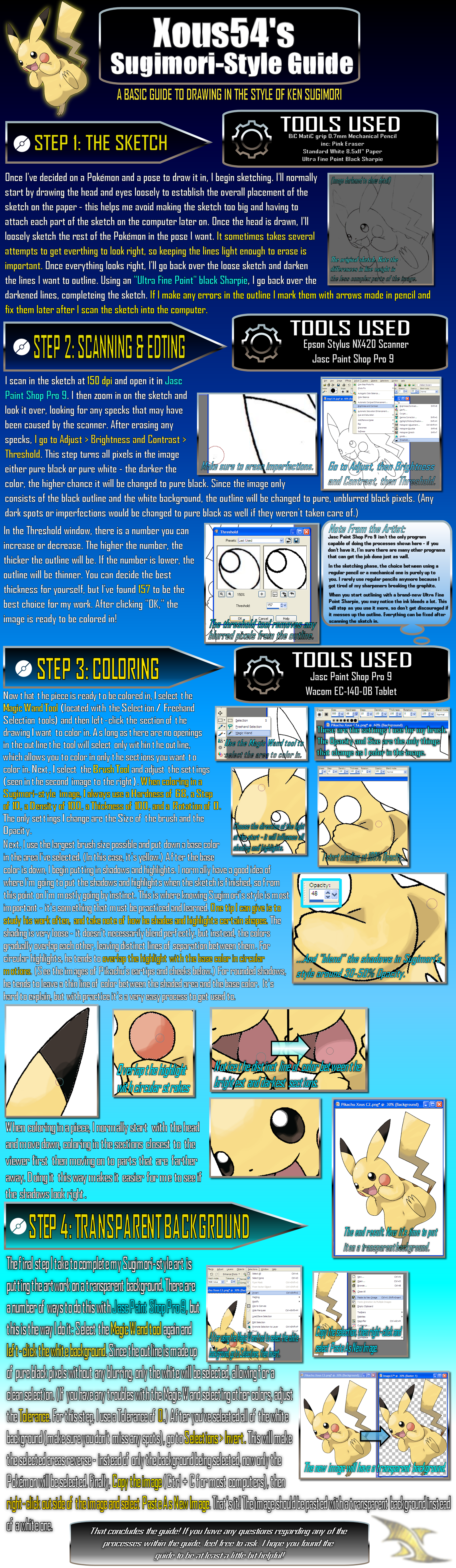 Sugimori Style Guide 2 by Xous54