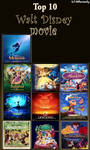My Top 10 Disney Movies by Normanjokerwise