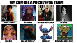 My Zombie Apocalypse Team Meme