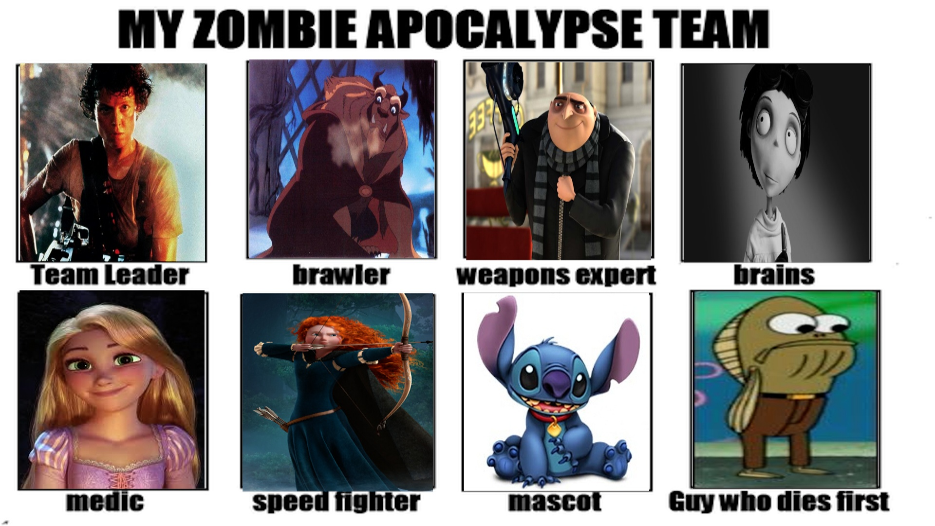 Zombie Apocalypse Meme Funny : My zombie apocalypse team meme by normanjokerwise