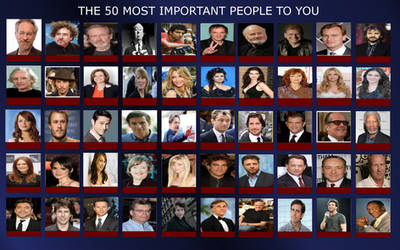 My 50 Most Important People To Me Meme by Normanjokerwise