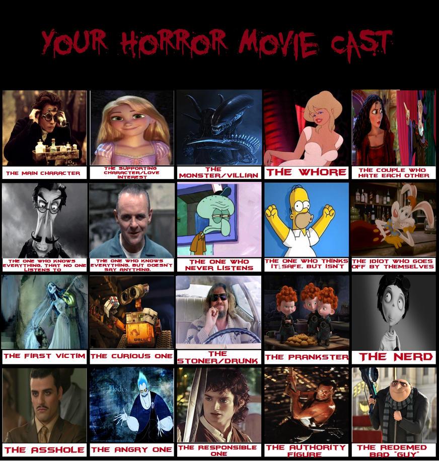 My Horror Movie Cast Meme by Normanjokerwise on DeviantArt