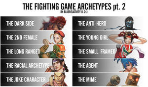 The Fighting Game Archetypes (part 2)