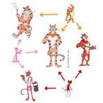 Fusion Meme - Katz, Pink Panther and Tony Tiger