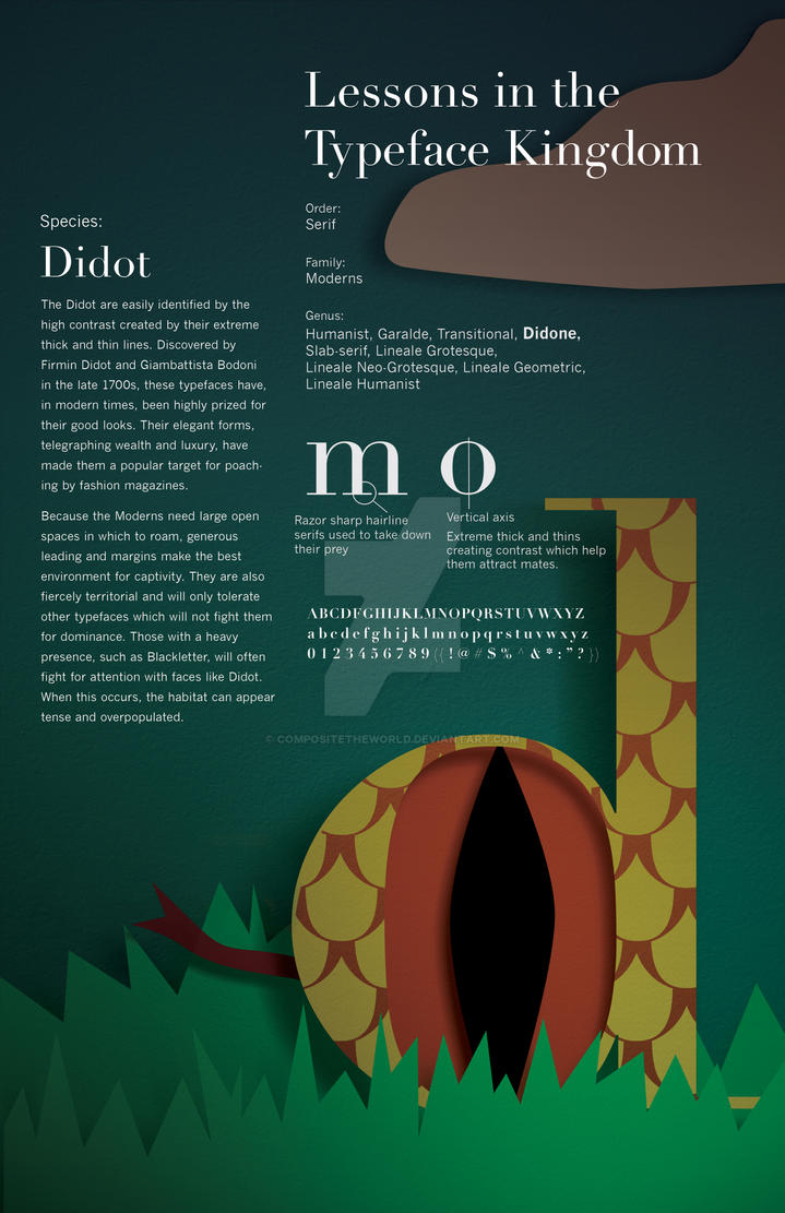 Type Classification Poster Didot By Compositetheworld