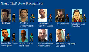 Grand Theft Auto Protagonists