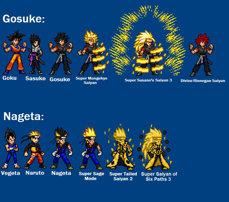 Gosuke And Nageta Forms By LeeHatake93